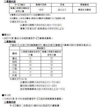 2021.6.21 関西各市町村の介護保険施設事業者公募情報