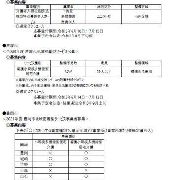 2021.6.25 関西各市町村の介護保険施設事業者公募情報