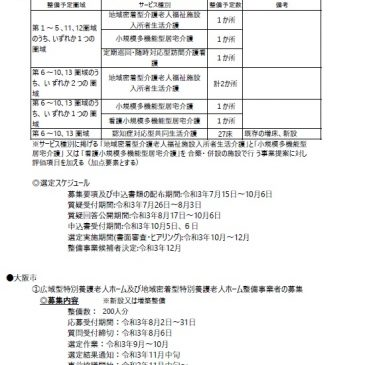 2021.7.27 関西各市町村の介護保険施設事業者公募情報