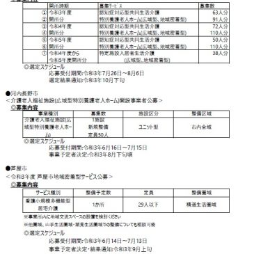 2021.7.5 関西各市町村の介護保険施設事業者公募情報
