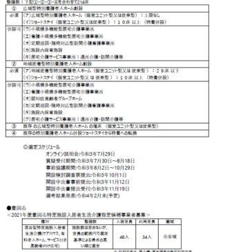 2021.8.4 関西各市町村の介護保険施設事業者公募情報